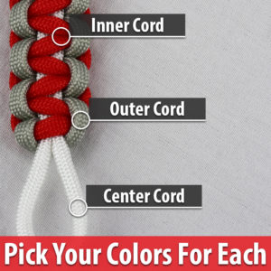 custom paracord bracelets, picture of a paracord bracelet with marks showing the center cord inner cord and outer cord